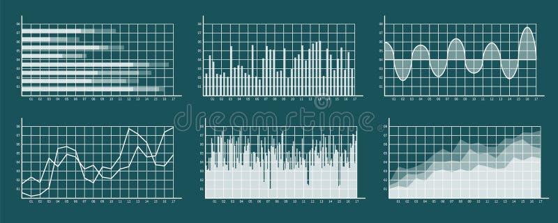 Finansiell graf Digital schemafinanser, valutalinje och vektor för diagram för affär för tillväxt för handelstatistikmarknad stock illustrationer