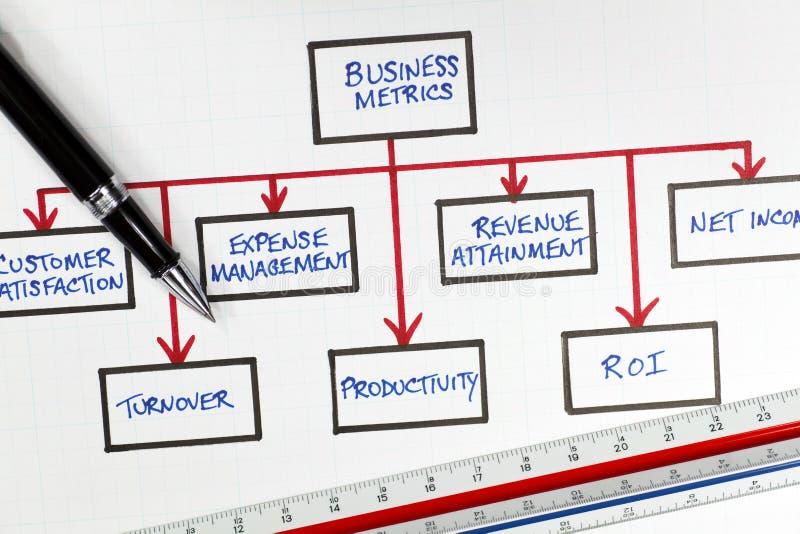 finansiell metrik för affärsdiagram arkivbilder