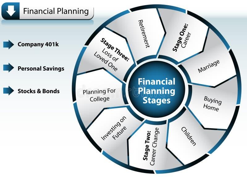 finansiell planläggning för diagram vektor illustrationer