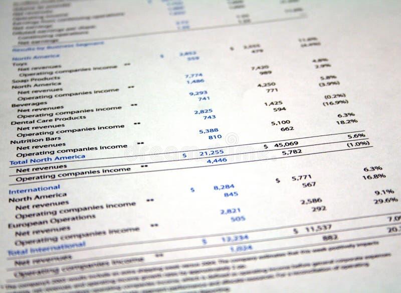 finansiell skrivbordsarbete royaltyfri fotografi