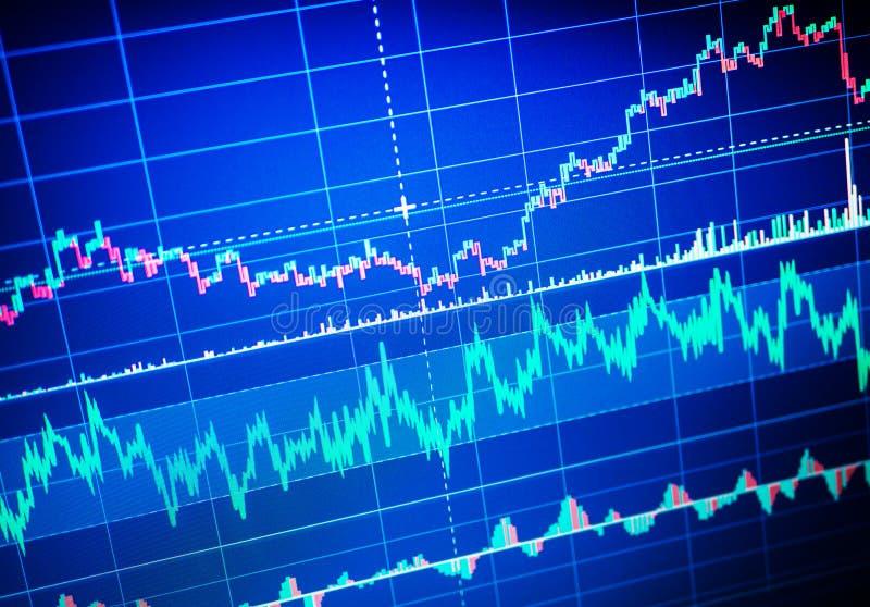 Finansiella data på en bildskärm Skala på finansiell graf Begrepp för grundläggande och teknisk analys royaltyfri foto