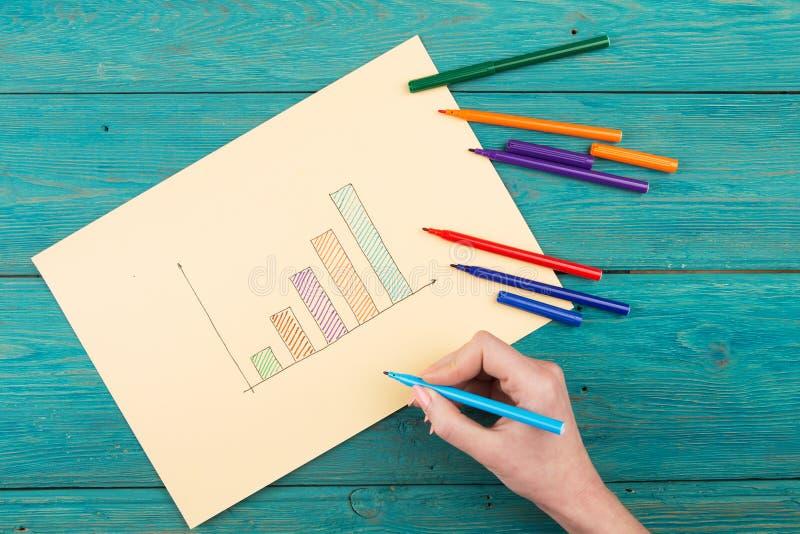 Finansiella grafer som dras med kulöra pennor royaltyfri fotografi