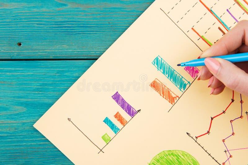 Finansiella grafer som dras med kulöra pennor royaltyfri foto