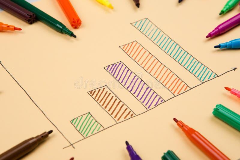 Finansiella grafer som dras med kulöra pennor royaltyfria foton
