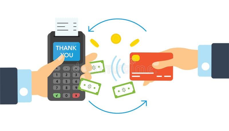 Finansiella transaktioner, cashless operation p? betalning vektor illustrationer