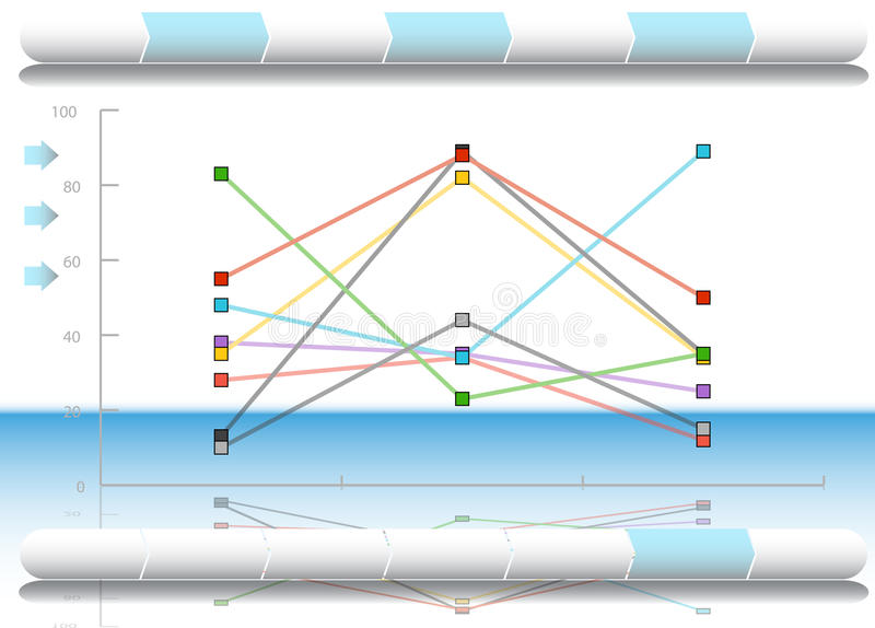 finansiellt diagram royaltyfri illustrationer