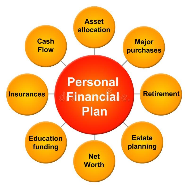 finansiellt personligt plan vektor illustrationer