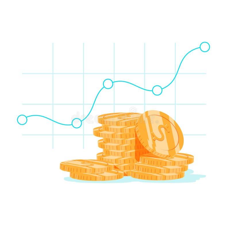Finansiera produktivitetsgrafen, retur på investeringdiagrammet, den budget- planläggningen, kostnadsbegrepp royaltyfri illustrationer