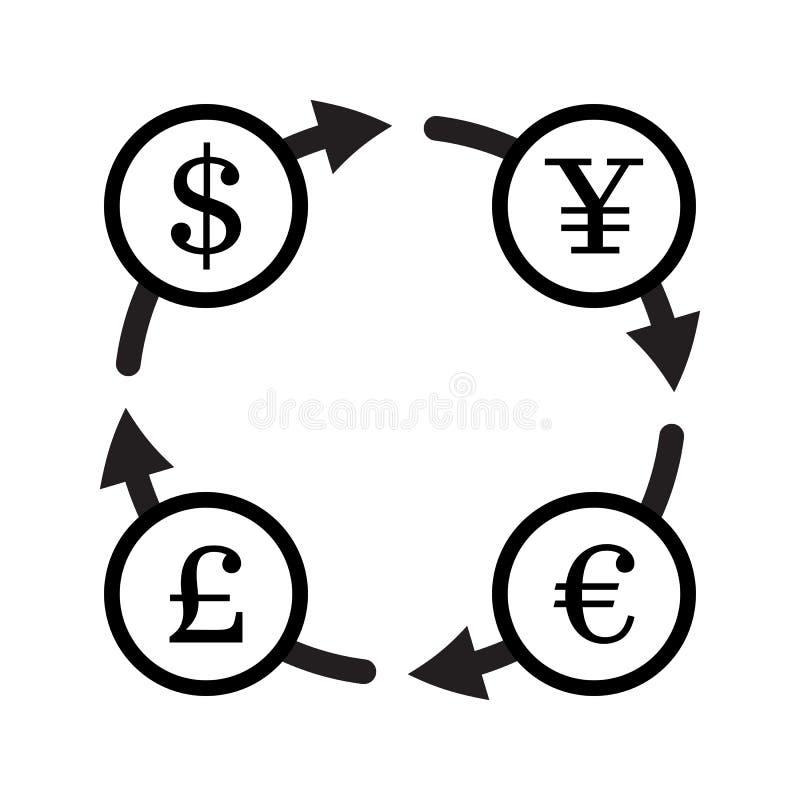 Finansowej wymiany walut ikony wektorowy set juan royalty ilustracja