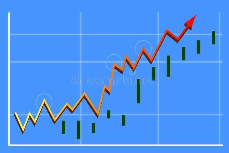 Finansowy 02 Wykres Zdjęcia Stock