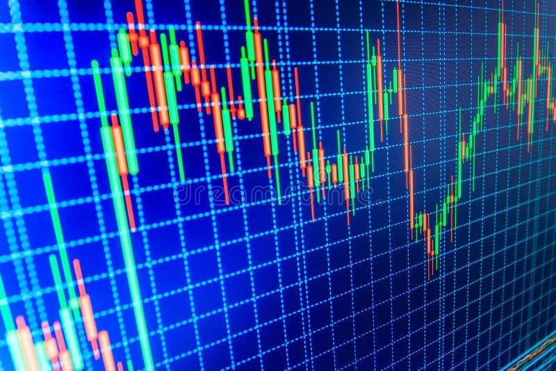 Finansowy giełdy papierów wartościowych tło obraz royalty free