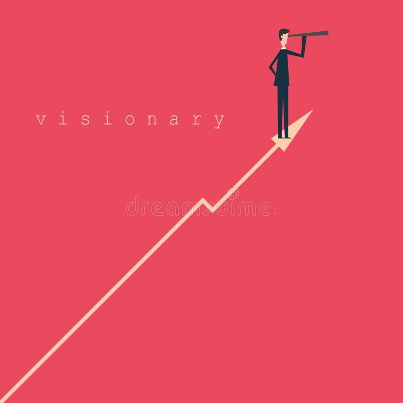 Finanzas del negocio Concepto acertado de la visión con el icono del hombre de negocios y del telescopio, dirección del símbolo,  ilustración del vector