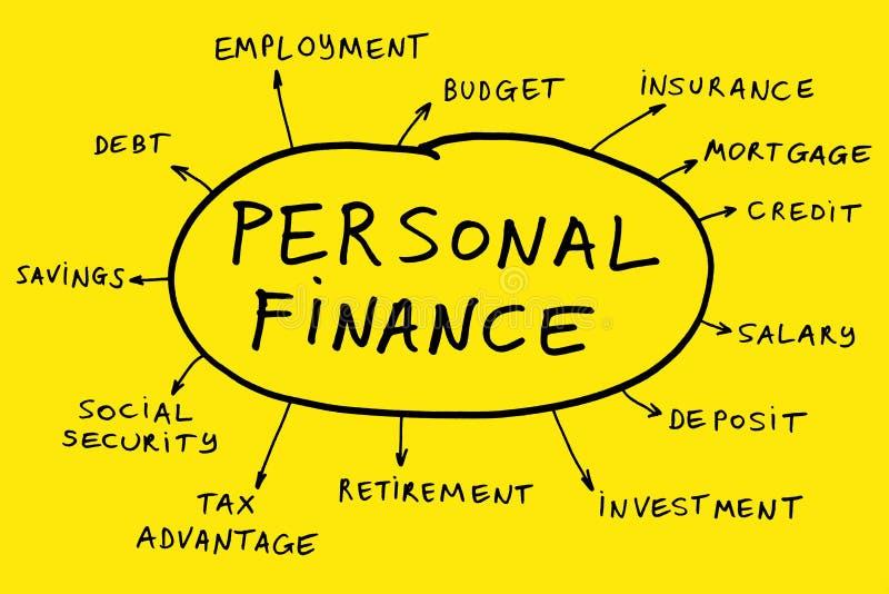 Finanzas personales imagenes de archivo