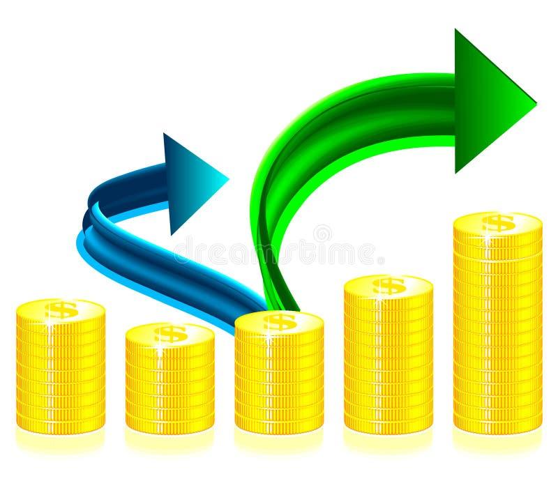 Finanzerfolgskonzeptabbildung lizenzfreie abbildung