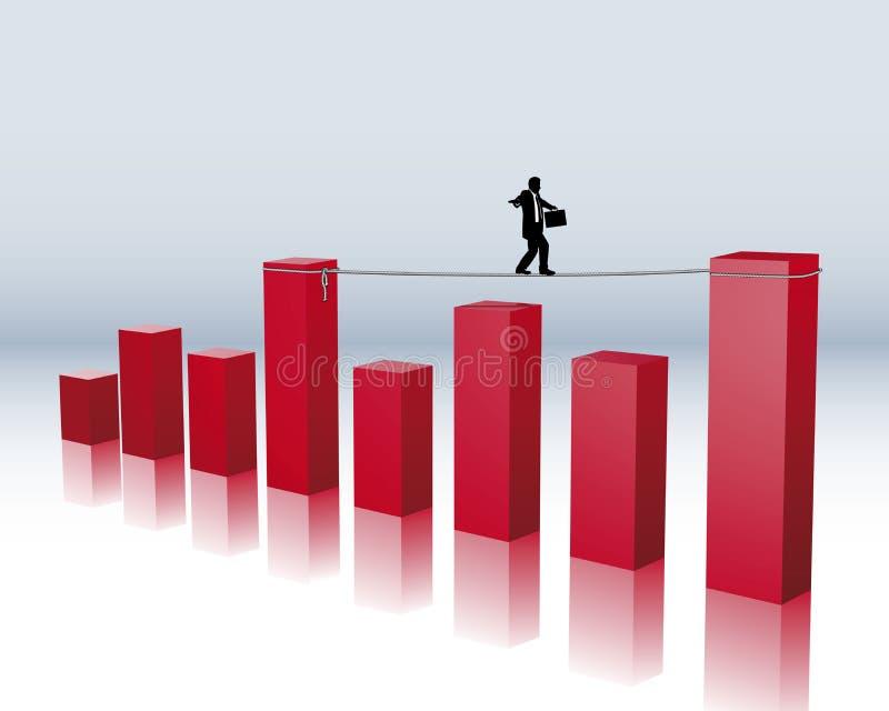 Finanzgefahr stock abbildung