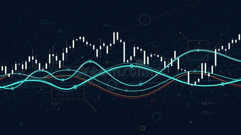 Finanziellbörsedatenstatistikdiagramme, wachsende und fallende Indexpreise, Geschäft der wirtschaftlichen Entwicklungen vektor abbildung