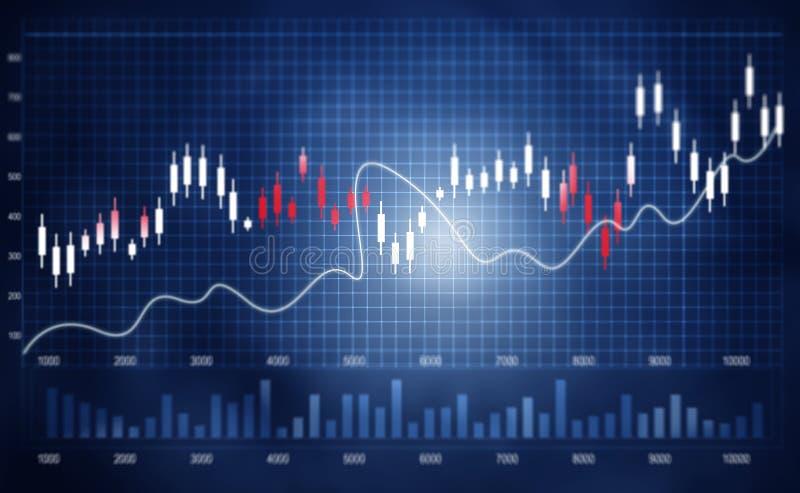 Finanziellbörsediagramm lizenzfreies stockfoto