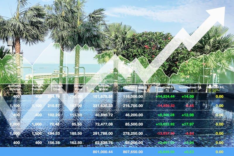 Finanzindex auf Lager der erfolgreichen Investition auf Reiseveranstalter und Hotelgewerbe lizenzfreies stockfoto