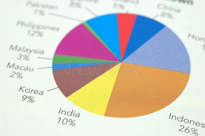 Finanzkreisdiagramm stockfotografie