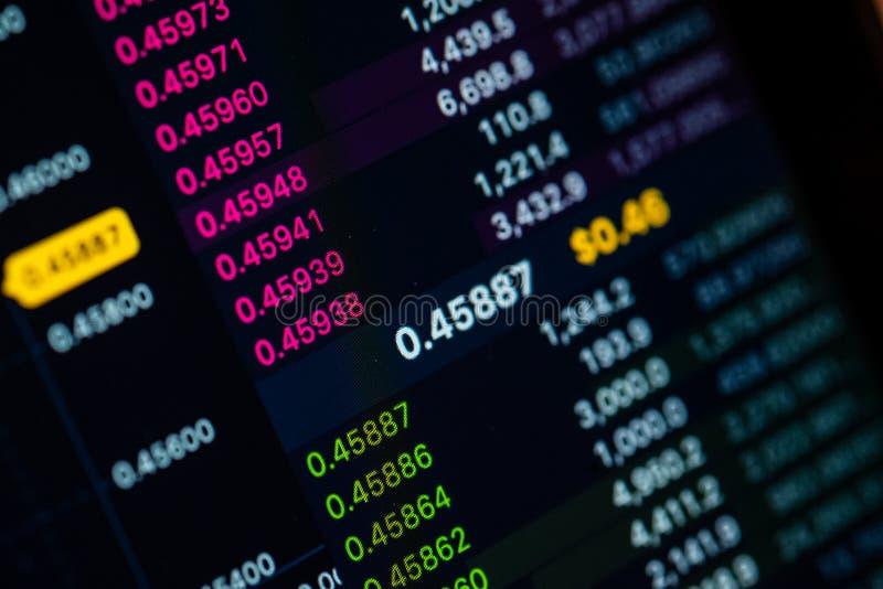 Finanzwachstumskonzept mit goldenem Bitcoins auf Austauschdiagramm stockfotografie