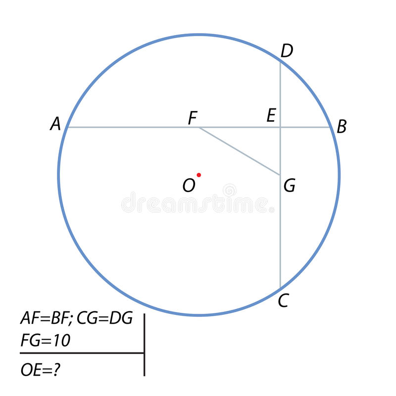 Find the distance from the center of the circle to the point of intersection of the chords. The distance between the centers of mutually perpendicular chords AB vector illustration