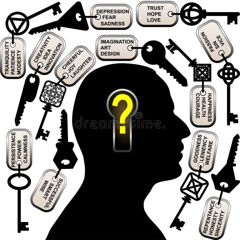 Find Your Keys Stock Images