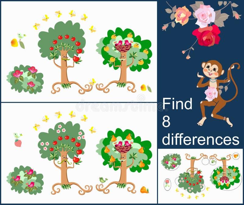 Finna 8 skillnader Visuell lek för framkallande uppmärksamhet för barn och vuxna människor med gladlynta ovanliga tecken vektor illustrationer