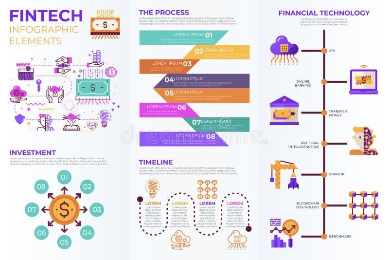 Fintech财政技术infographic元素 库存例证