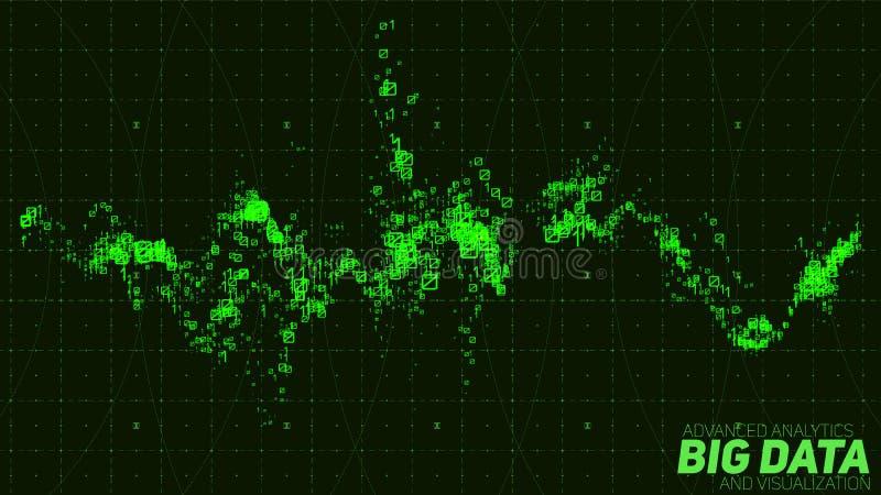 Fiołkowa abstrakcjonistyczna binarna fala 3D dane duży unaocznienie W zawiły sposób pieniężnych dane nici analiza Biznesowe anali ilustracja wektor
