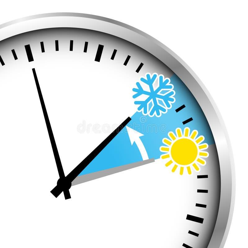 Fiocco di neve d'argento potato e Sun di orario invernale dell'orologio royalty illustrazione gratis