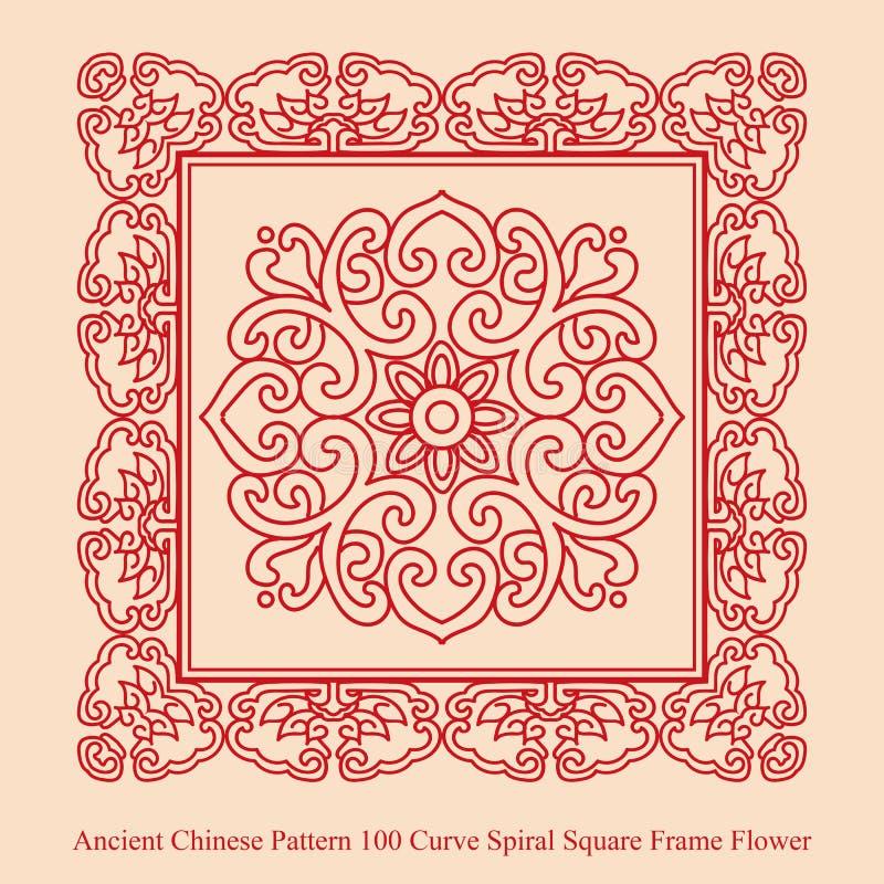 Fiore antico della struttura del quadrato di spirale della curva di cinese Pattern_100 illustrazione di stock
