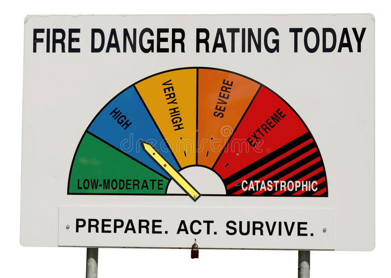Fire Danger Rating Display Board - High. Fire Danger Rating Display Board. Sign has half circle broken up to segments representing fire danger level. Dial gague stock image