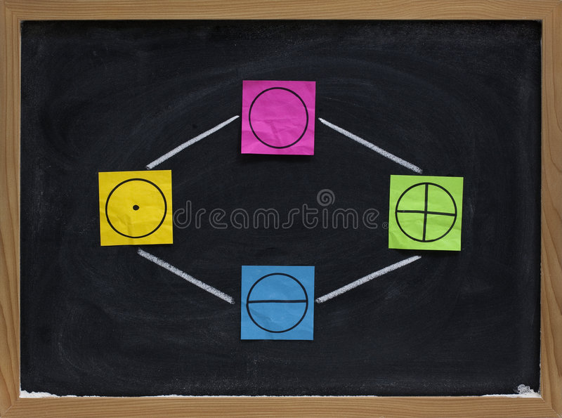 Fire, earth, water, air - 4 elements. Fire, earth, water, air , 4 elements of classical Greek philosophy represented with crumpled sticky notes and white chalk royalty free stock photo