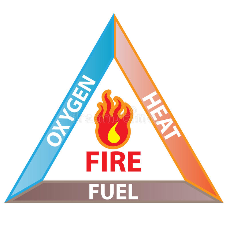 Fire triangle stock illustration