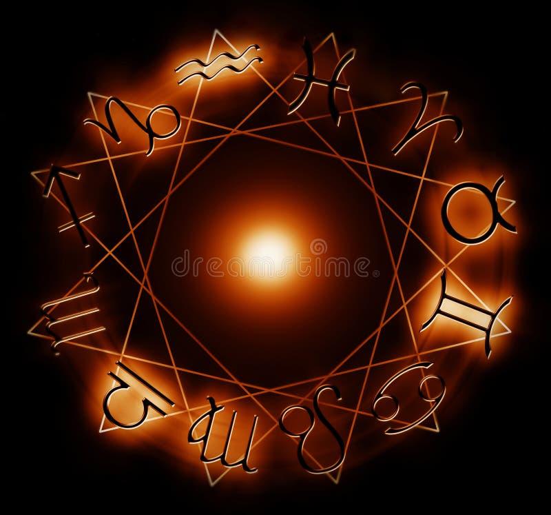Fire zodiac circle stock illustration
