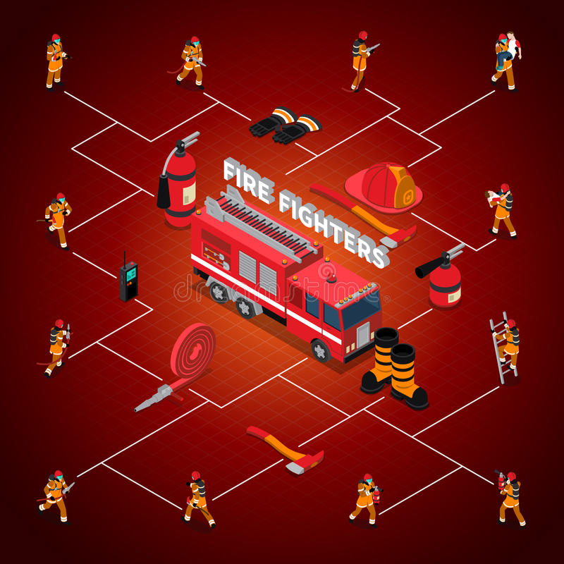 Firefighter Isometric Flowchart. With fireman in different poses situations and professional equipment vector illustration vector illustration