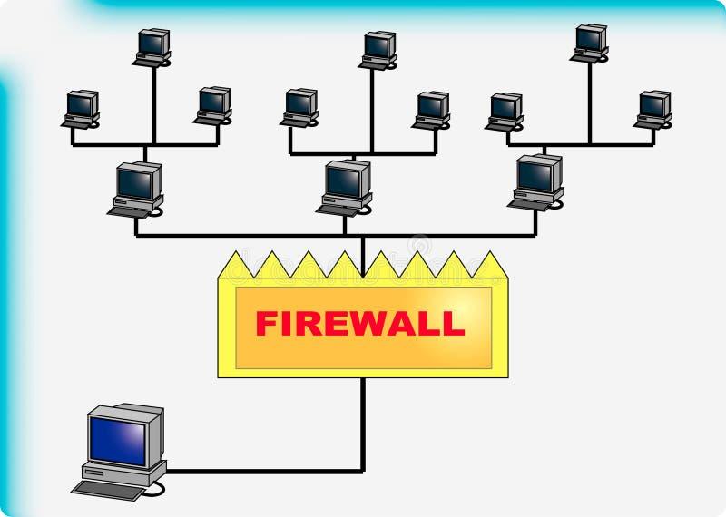 firewall ochrony ilustracji