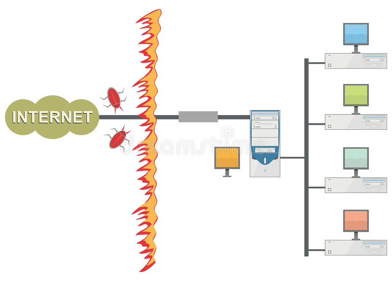 Firewall Protection of LAN. Illustration of a firewall-protected local area network (LAN) connected to the Internet stock illustration