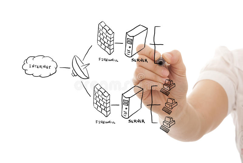 Firewall system. Hand drawing a security plan for a firewall system (selective focus