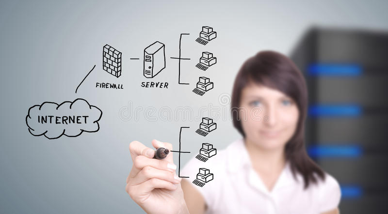 Download Firewall System. Computer Network. Stock Image - Image of education, telecommunications: 33058317