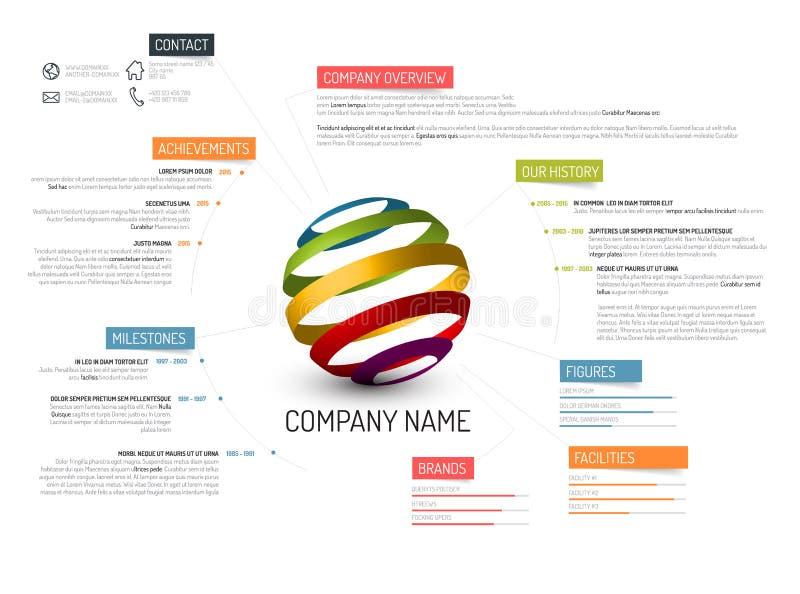 Firmenüberblickschablone lizenzfreie abbildung