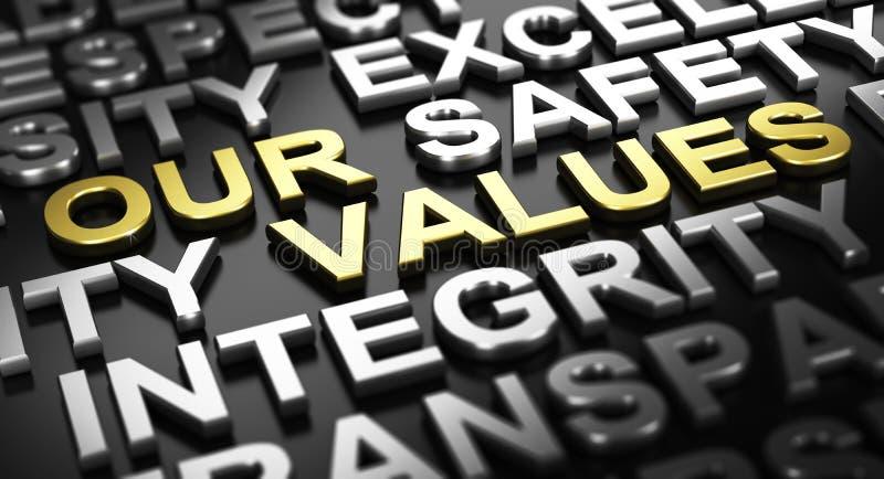 Firmenkern-Werte stock abbildung