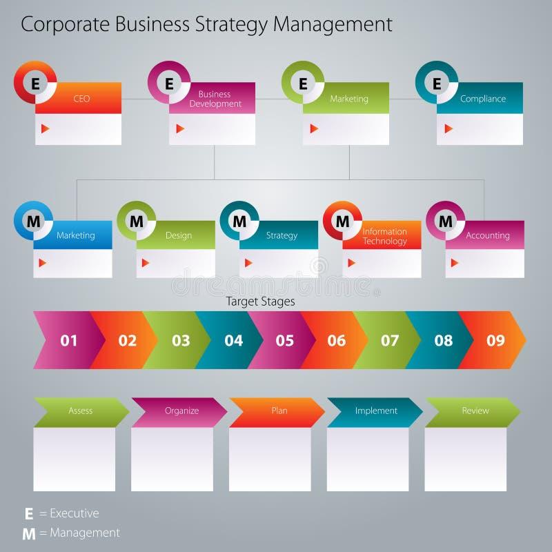 Firmenkundengeschäft-Strategie-Management-Ikone vektor abbildung