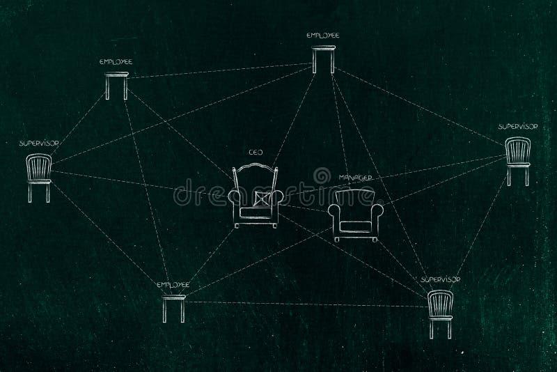 Firmennetz mit flexibler Hierarchie vektor abbildung
