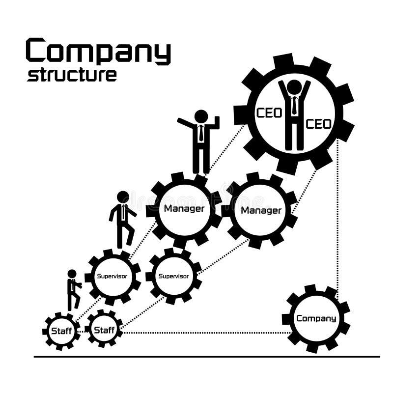 Firmenteamwork für Konzept der wirtschaftlichen Entwicklung vektor abbildung