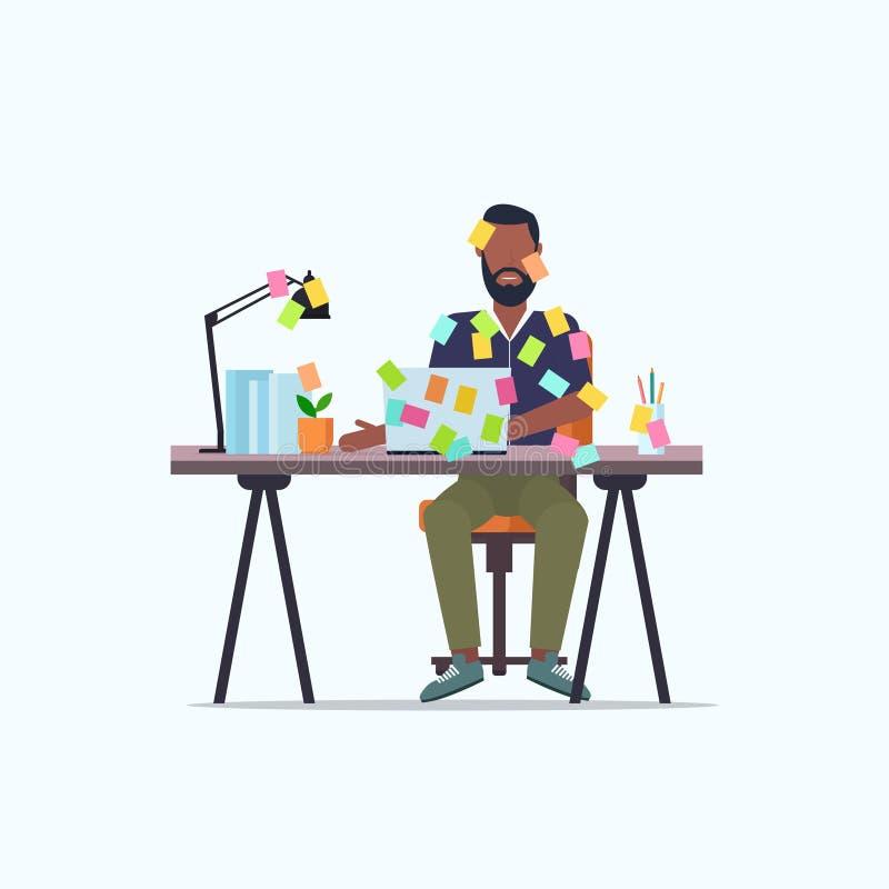 Firmy objęte kartą laskową — termin ostateczny planowania biznesowego u amerykańskiego pracownika biurowego przy użyciu not ilustracji