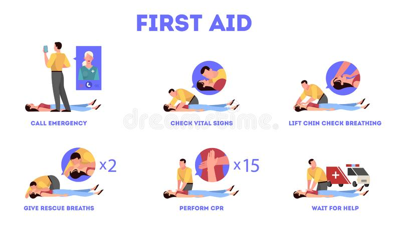 First aid steps in emergency situation. Heart massage or CPR. And reanimation. Medical procedure. Isolated vector illustration in cartoon style vector illustration