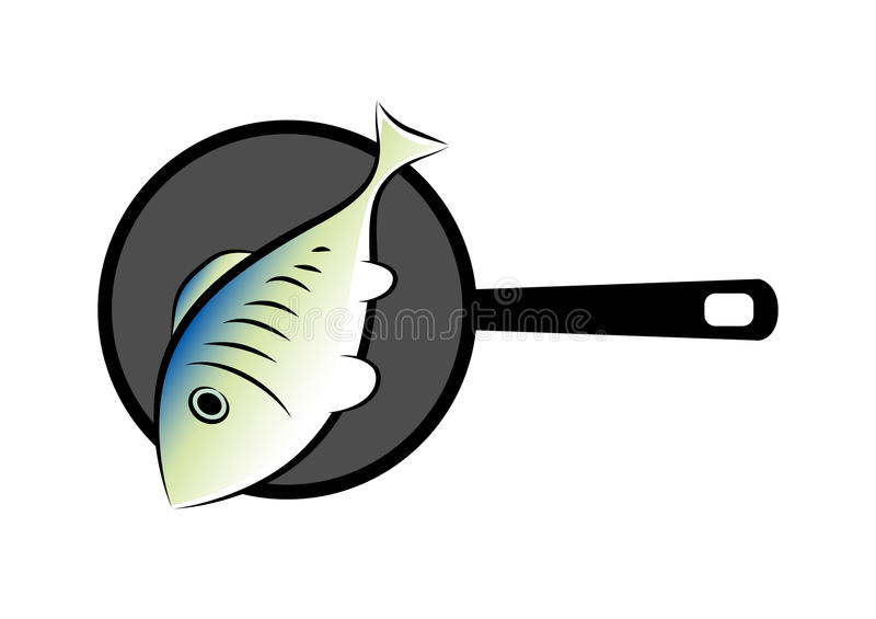 Fish On Pan Royalty Free Stock Images
