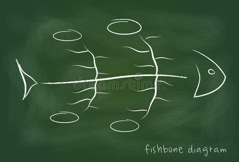 Fishbone causal diagram on blackboard royalty free illustration