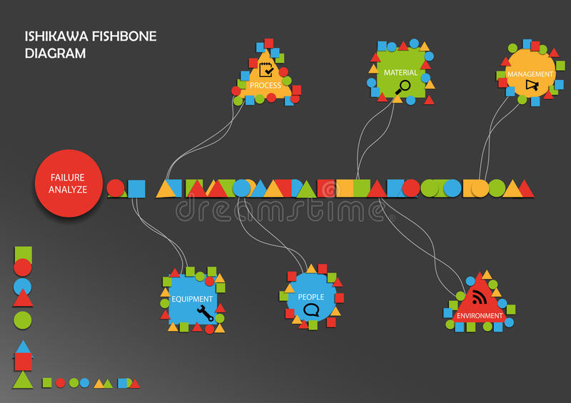 Fishbone diagram royalty-vrije illustratie